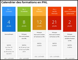 Calendrier des formations en PNL
